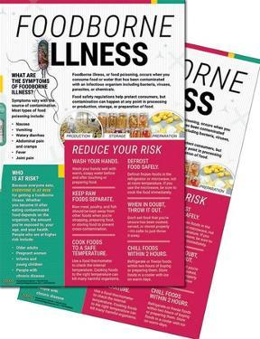 Foodborne Illness Posters