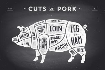 Cut of Meat Set. Poster Butcher Diagram, Scheme and Guide - Pork. Vintage Typographic Hand-Drawn On by Forest Foxy