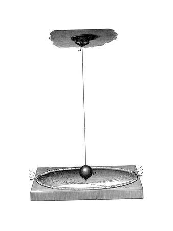 https://imgc.allpostersimages.com/img/posters/foucault-s-pendulum-which-demonstrated-the-earth-s-rotation-and-the-concept-of-inertia-c1895_u-L-PTOX1I0.jpg?artPerspective=n
