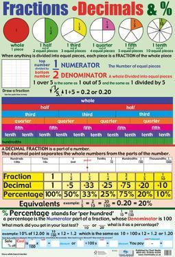 Fractions Decimals & %