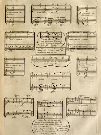 Page from a Didactic Treatise on the Study of the Music Dictation