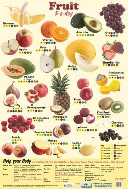 Fruit - 5 A Day