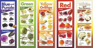 Fruits & Veggies by Color Poster Set