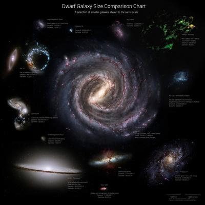 Huge Galaxy Poster Various Sizes Giant Galaxy Wall Art Large To Medium,