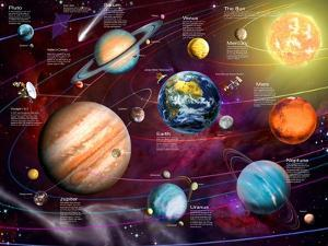 Solar System 2 (Variant 1) by Garry Walton