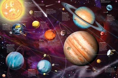 Solar System 2