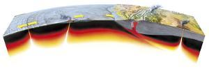 Tectonic Plate Boundaries by Gary Hincks