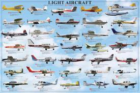 Affordable Airplane Posters for sale at AllPosters com