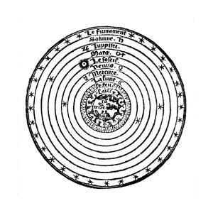 Geocentric or Earth-Centred System of the Universe, 1528