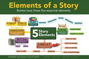 Five Elements of a Story with Icons by Gerard Aflague Collection
