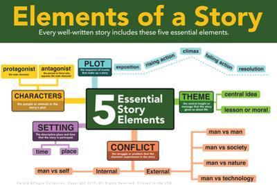 Five Story Elements