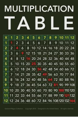 Multiplication Table by Gerard Aflague Collection