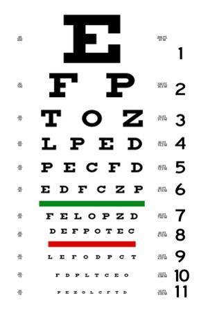Eye Chart 1 by Germán Ariel Berra