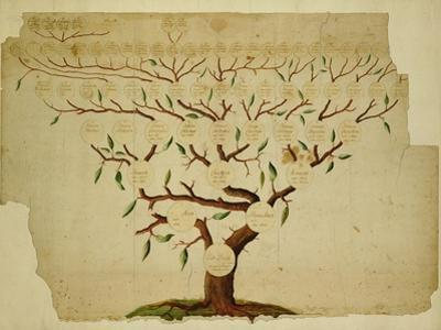 Bach Family Tree, C.1750-1770 by German School
