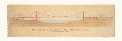 https://imgc.allpostersimages.com/img/posters/golden-gate-bridge_u-L-EQS4H0.jpg?artPerspective=n