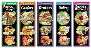 Green Light Foods Poster Set
