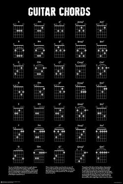 Guitar Chords B/W
