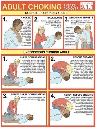 Choking First Aid Chart