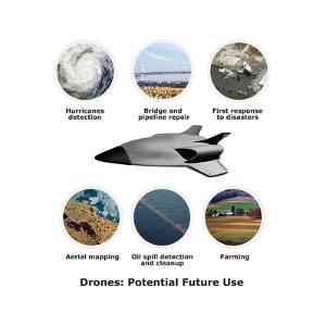 Potential Benefits of Drone Usage in the Future by Gwen Shockey