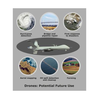 Potential Benefits of Drone Usage in the Future