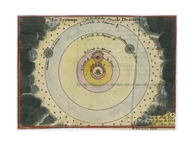 Descartes' System