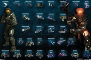 Halo 3 - Chart - Whole