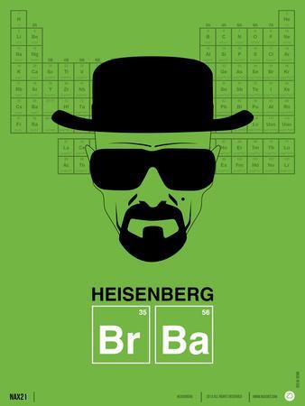 https://imgc.allpostersimages.com/img/posters/heisenberg-poster_u-L-PIKR4Q0.jpg?artPerspective=n