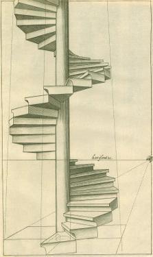 Circular Staircase, 1751 by Henricus Hondius