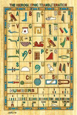 Hieroglyphic Transliteration