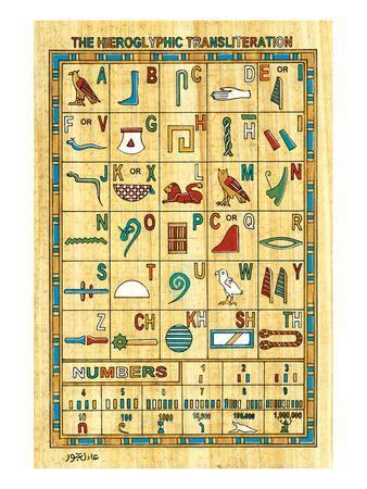https://imgc.allpostersimages.com/img/posters/hieroglyphic-transliteration_u-L-F6H6J40.jpg?p=0