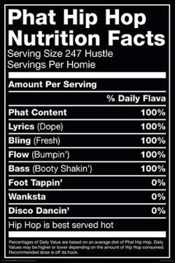 Hip Hop Nutrition Label