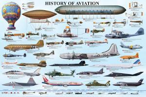 History of Aviation