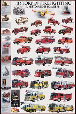 History of Firefighting