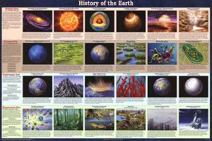 History of the Earth Educational Astronomy Science Chart Poster