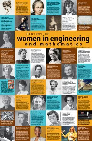 History of Women in Engineering and Mathematics