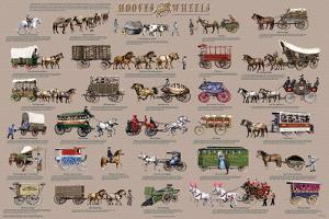Hooves and Wheels - Horse-Drawn Vehicles Educational Poster