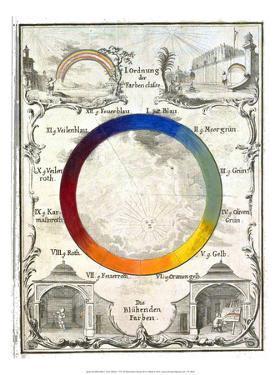 Color Wheel, 1775 by Ignaz Schiffermüller