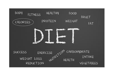 Diet Word Cloud by IJdema