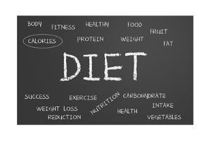 Diet Word Cloud by IJdema