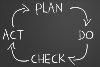 Plan Do Check Act Cycle