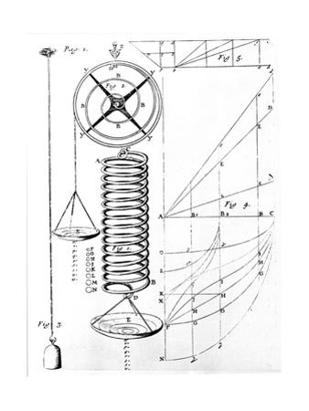 Illustration of Hooke's Law on Elasticity of Materials, Showing Stretching of a Spring, 1678