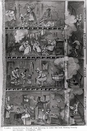 https://imgc.allpostersimages.com/img/posters/illustration-of-slums-in-lower-new-york_u-L-PRGH620.jpg?p=0