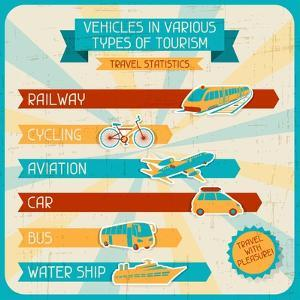 Vehicles In Various Types Of Tourism by incomible