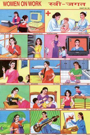 Indian Educational Chart- Women on Work
