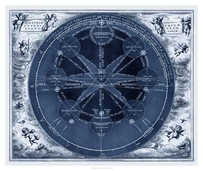 https://imgc.allpostersimages.com/img/posters/indigo-planetary-chart_u-L-F97OJ70.jpg?artPerspective=n