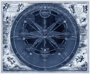 Indigo Planetary Chart