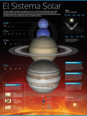 Infografía Del Sistema Solar: Planetas Que Lo Conforman, Órbitas De Los Mismos Y Más Aspectos