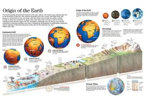 Infographic About of Planet Earth and Changes of its Geography and Biology Through Geological Eras