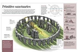 Infographic About Primitive Temples, Focusing on Stonehenge and Göbekli Tepe