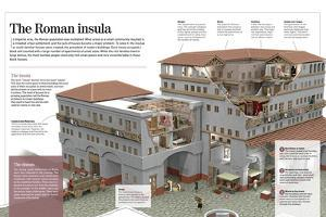 Infographic About Roman Insulae (27-476): Apartment Buildings to Be Rented in the Imperial Age